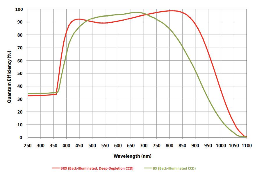 Iso Plane 81高集成高灵敏度零相差光谱仪2.png