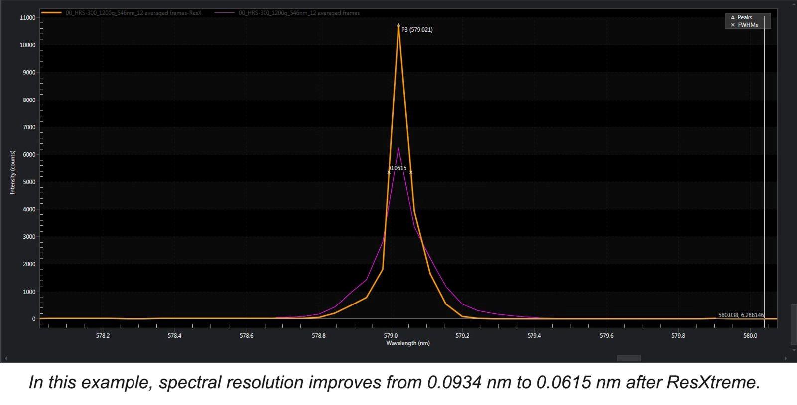 SpectraPro®HRS多功能高分辨率成像光栅光谱仪3.jpg