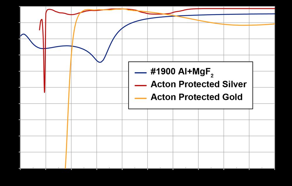 SpectraPro®HRS多功能高分辨率成像光栅光谱仪7.png