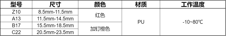 活络带表格参数.png