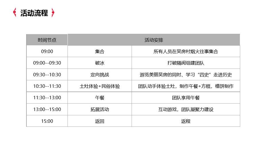 上海豪胜化工科技有限公司-活动流程.png