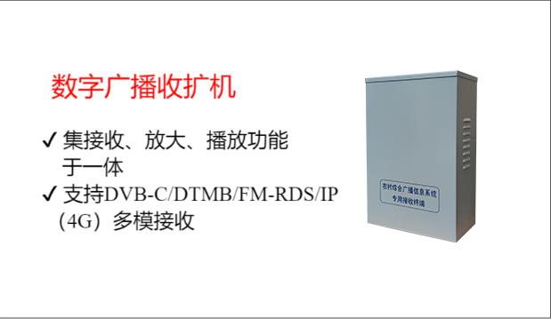 數字廣播收擴機RPA-8050WX