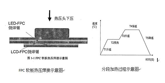 fpc激光焊接