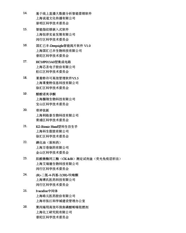 上海市高新技术成果转化认定