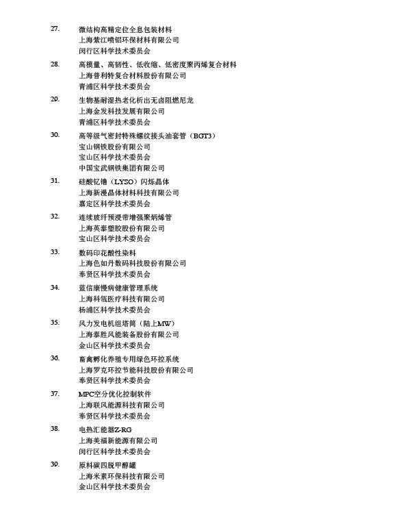 拟认定上海市高新技术成果转化认定名单