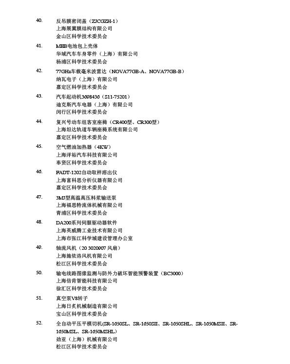2020年上海市高新技术成果转化认定