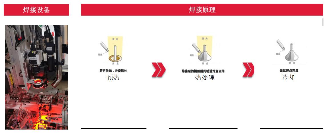 电机行业锡丝激光焊接原理
