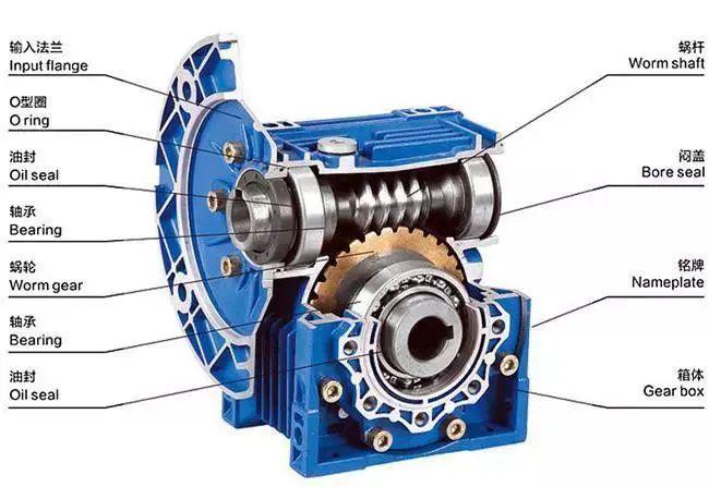 减速机维修的标准操作流程