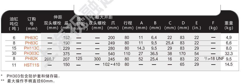 派爾迪液壓拉馬-2.jpg