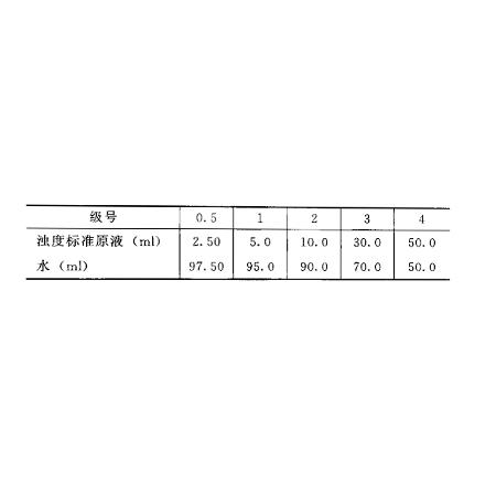2020版《中国药典》-0902澄清度检查法