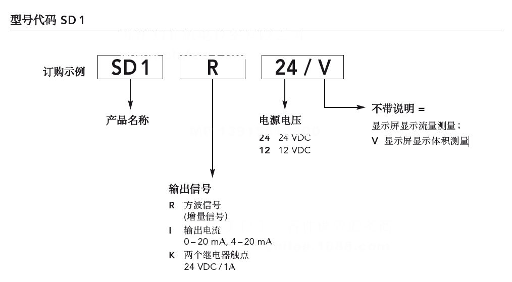 SD1-I-24V.png