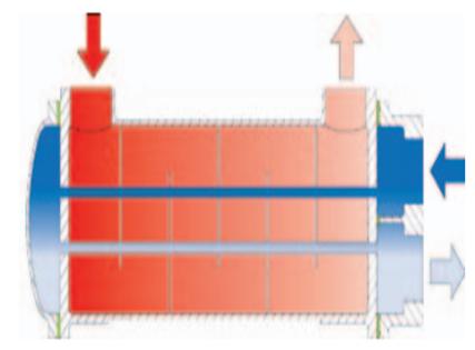 Funke CCF/CCP型管壳式热交换器