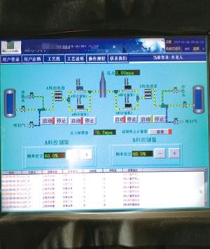 電腦顯示控制
