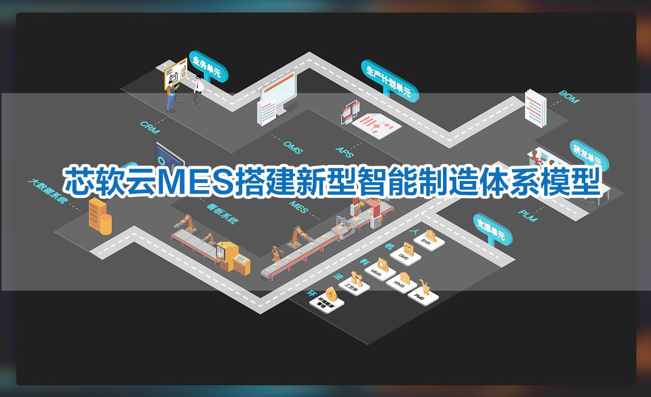 芯軟云MES搭建新型智能制造體系模型