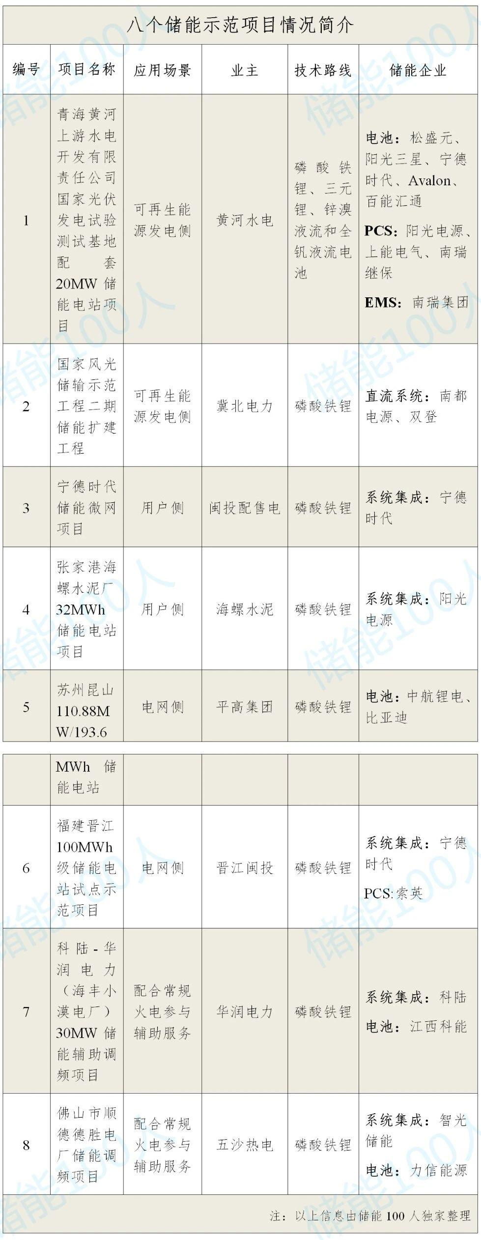 储能新闻2.jpg