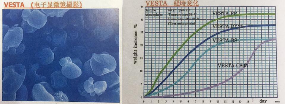 氧化鋅VESTA-BS.jpg
