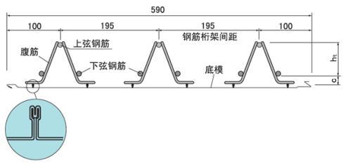 钢筋桁架楼承板(2).jpg