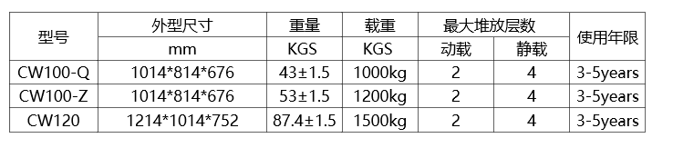彩鲸箱尺寸.png