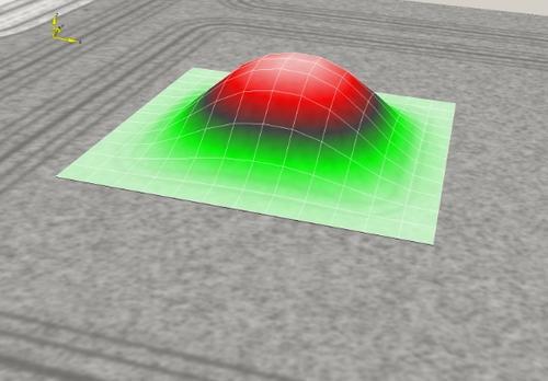 cMUT測量-單個cMUT單元的RMS位移