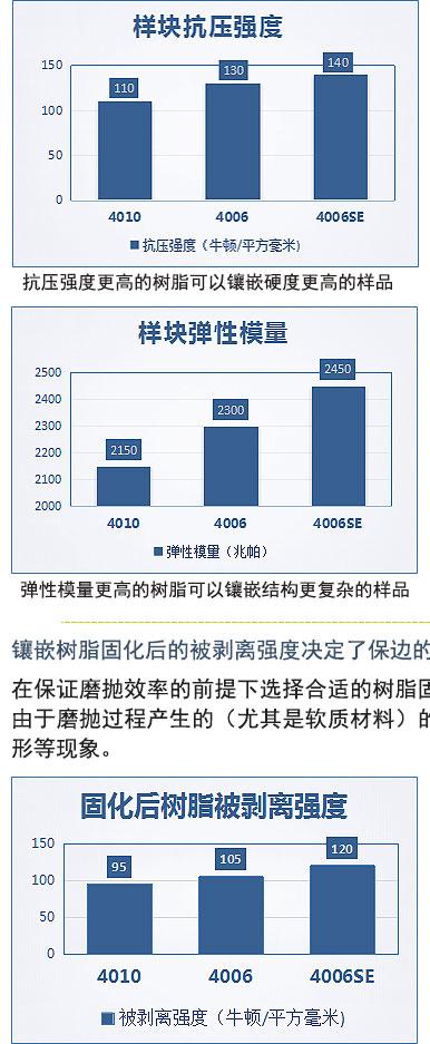雙組份透明冷鑲嵌樹脂Technovit®-4010、4006、4006SE、環氧冷鑲嵌樹脂Technovit®EPOX-(2)_04.jpg