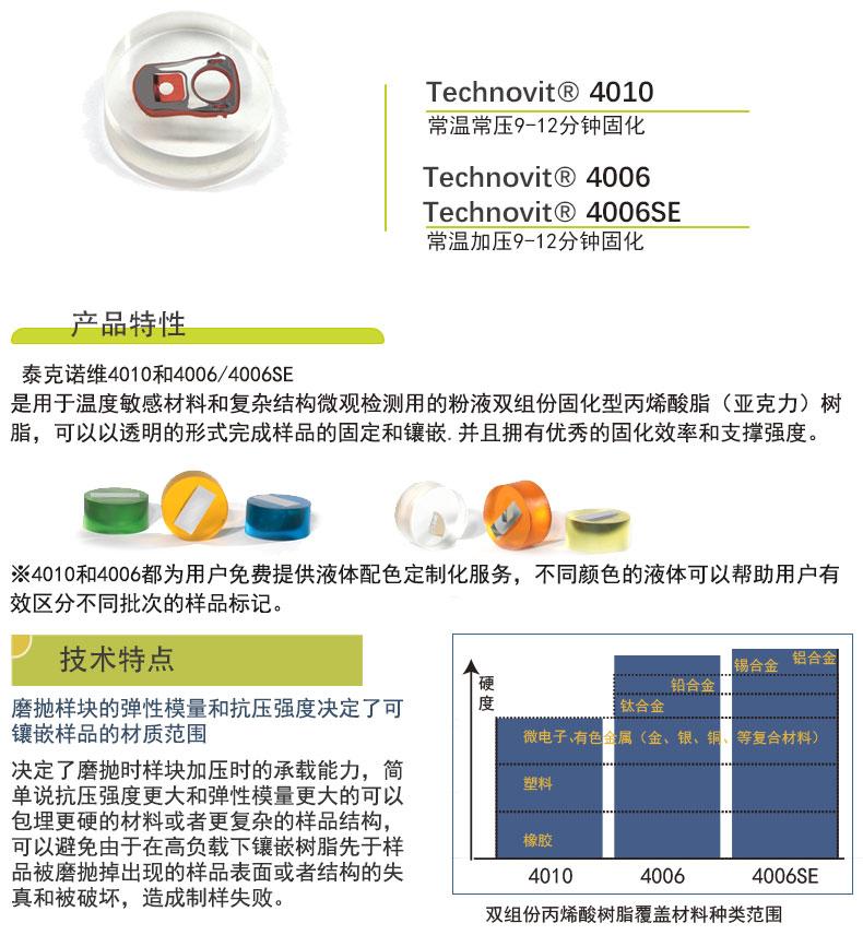 雙組份透明冷鑲嵌樹脂Technovit®-4010、4006、4006SE、環氧冷鑲嵌樹脂Technovit®EPOX-(2)_03.jpg