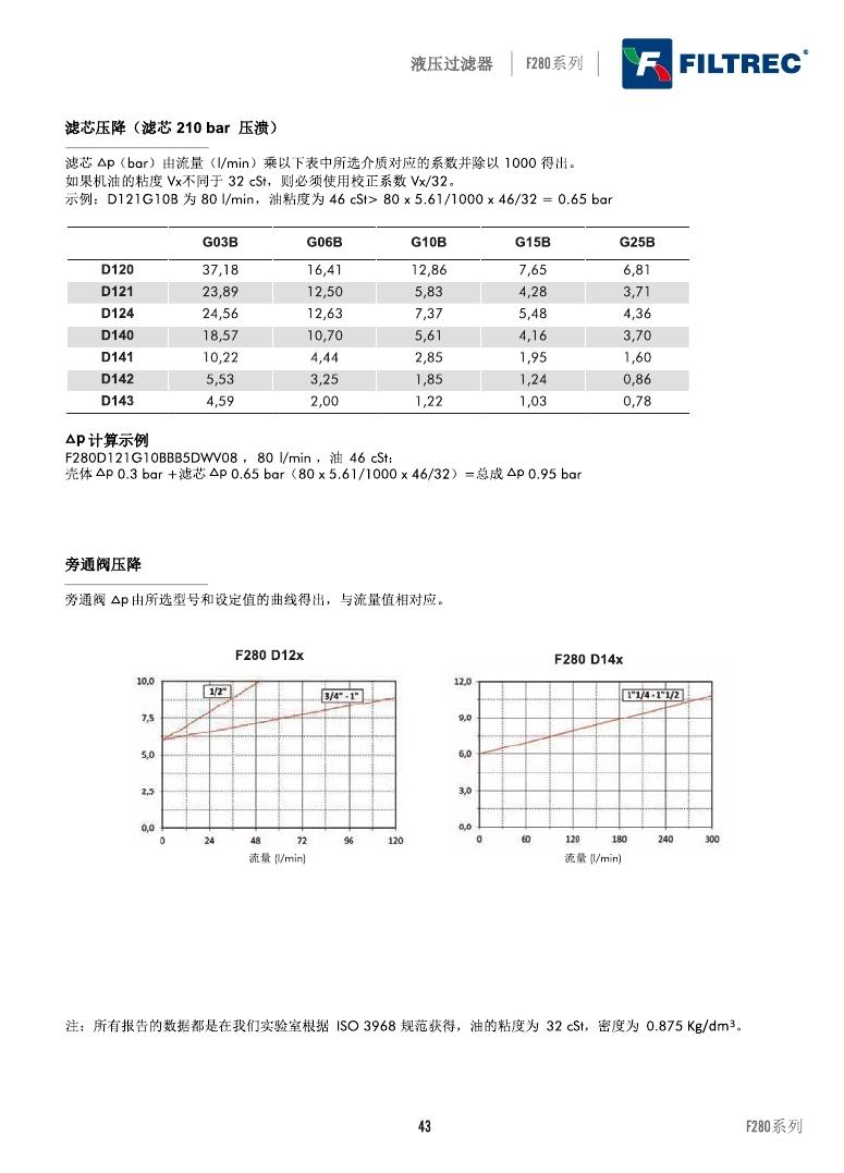 F280_page_5.jpg