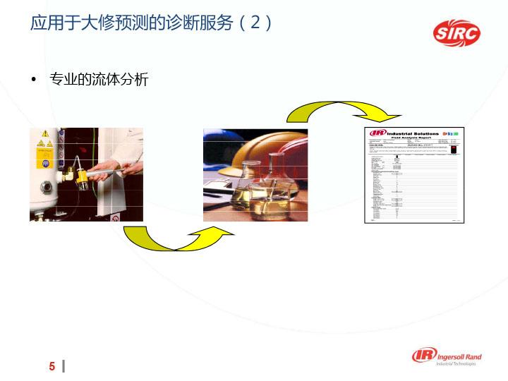 SIRC大修理服务介绍-5.jpg