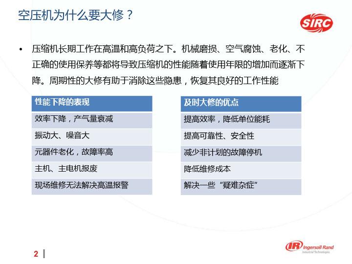 SIRC大修理服务介绍-2.jpg