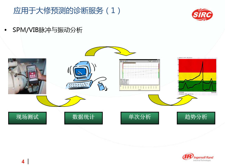 SIRC大修理服务介绍-4.jpg