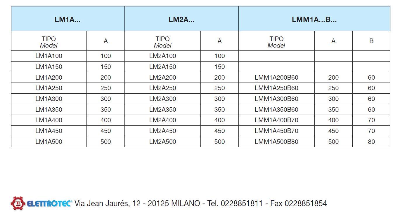 LM1-2.JPG