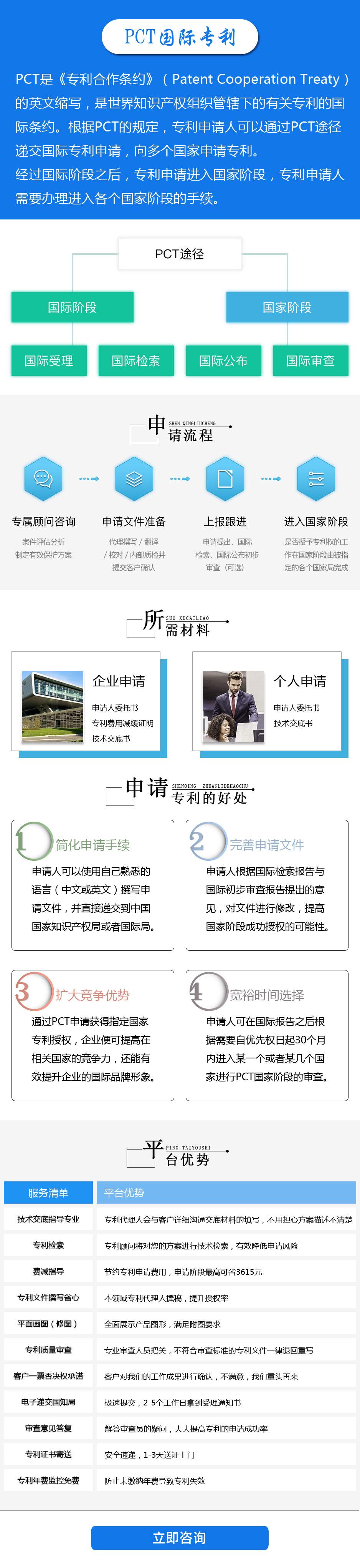PCT国际专利详情页.jpg