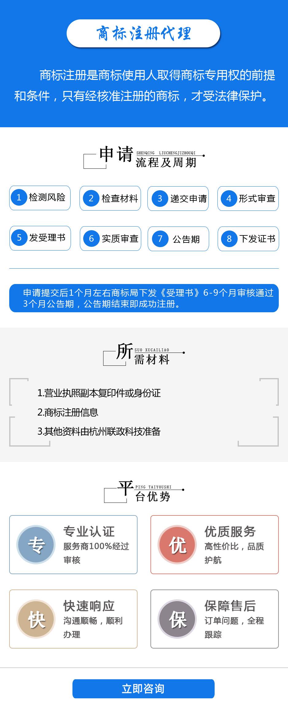 商标注册代理详情页.jpg