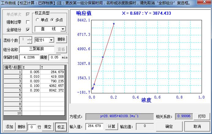 液相色谱仪-三聚氰胺F
