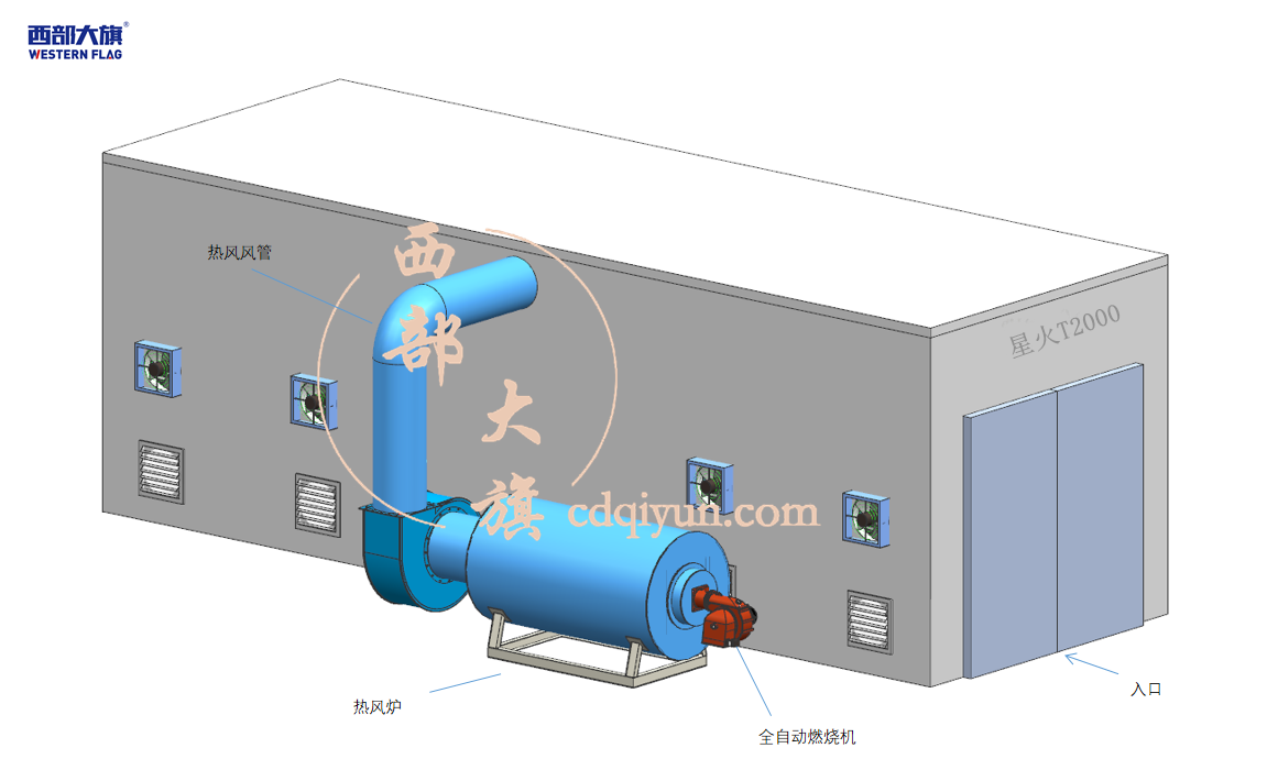星火T2000型天然气烘房设计图