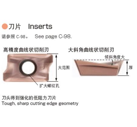 NWEX型銑刀片