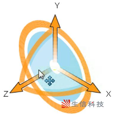 SOLIDWORKS三重轴的介绍