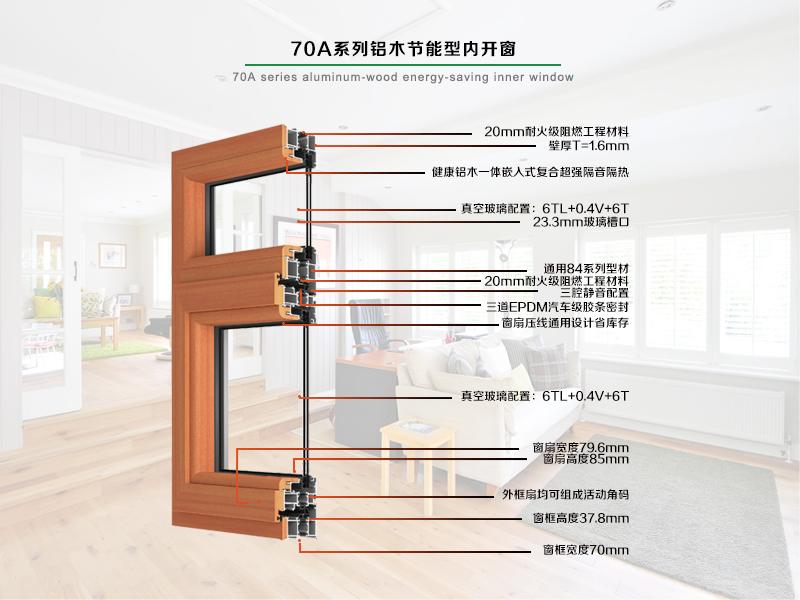 70A系列铝木节能型内开窗
