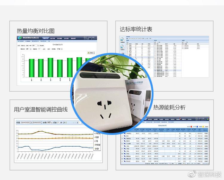 居民供暖室温无线监测系统1.jpg