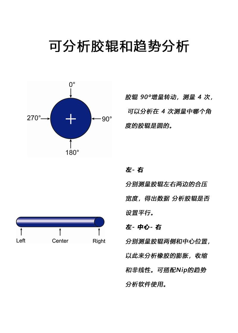 宽度测试仪详情页04.jpg