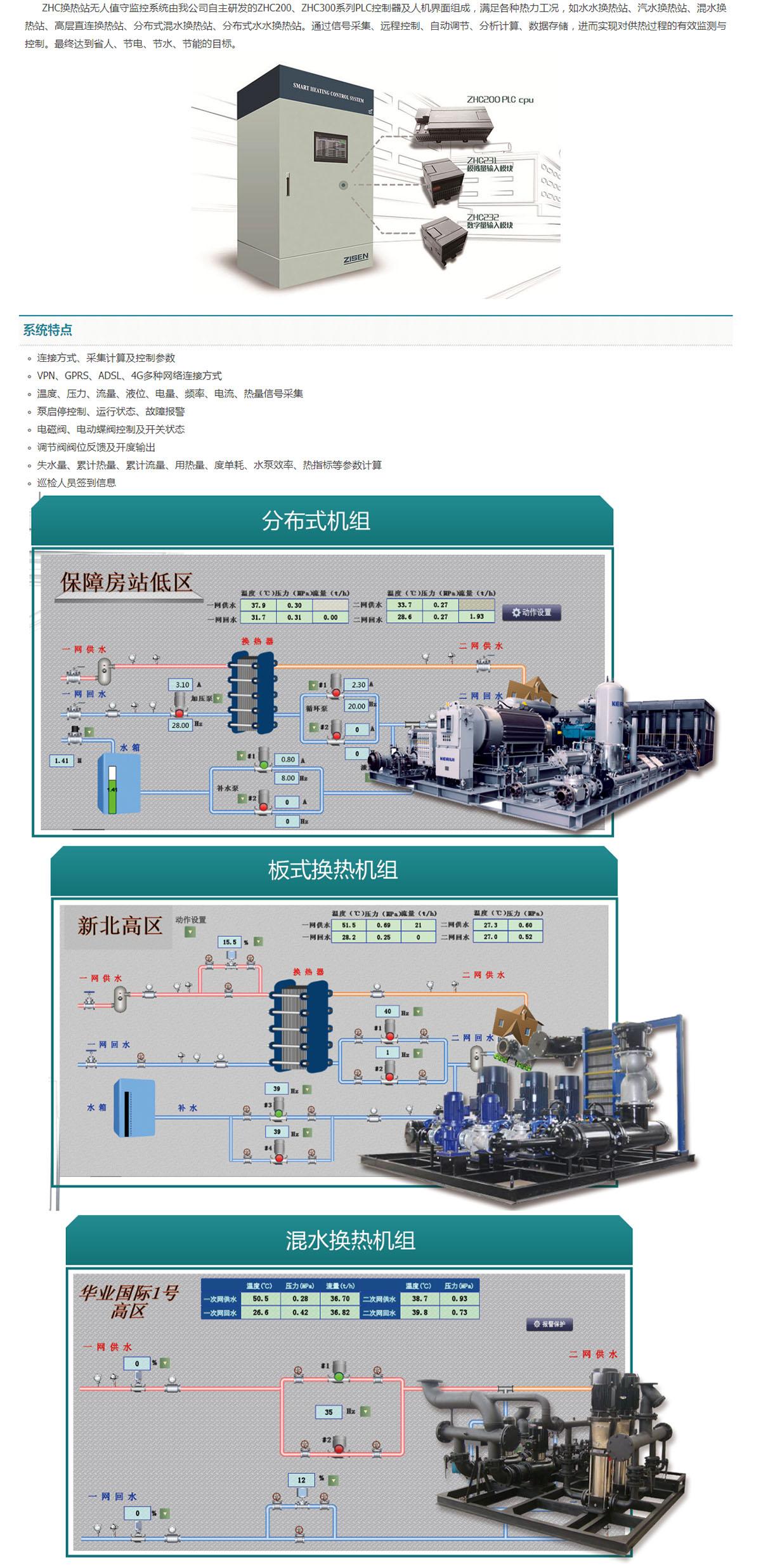ZHC換熱站無人值守監控系統1.jpg