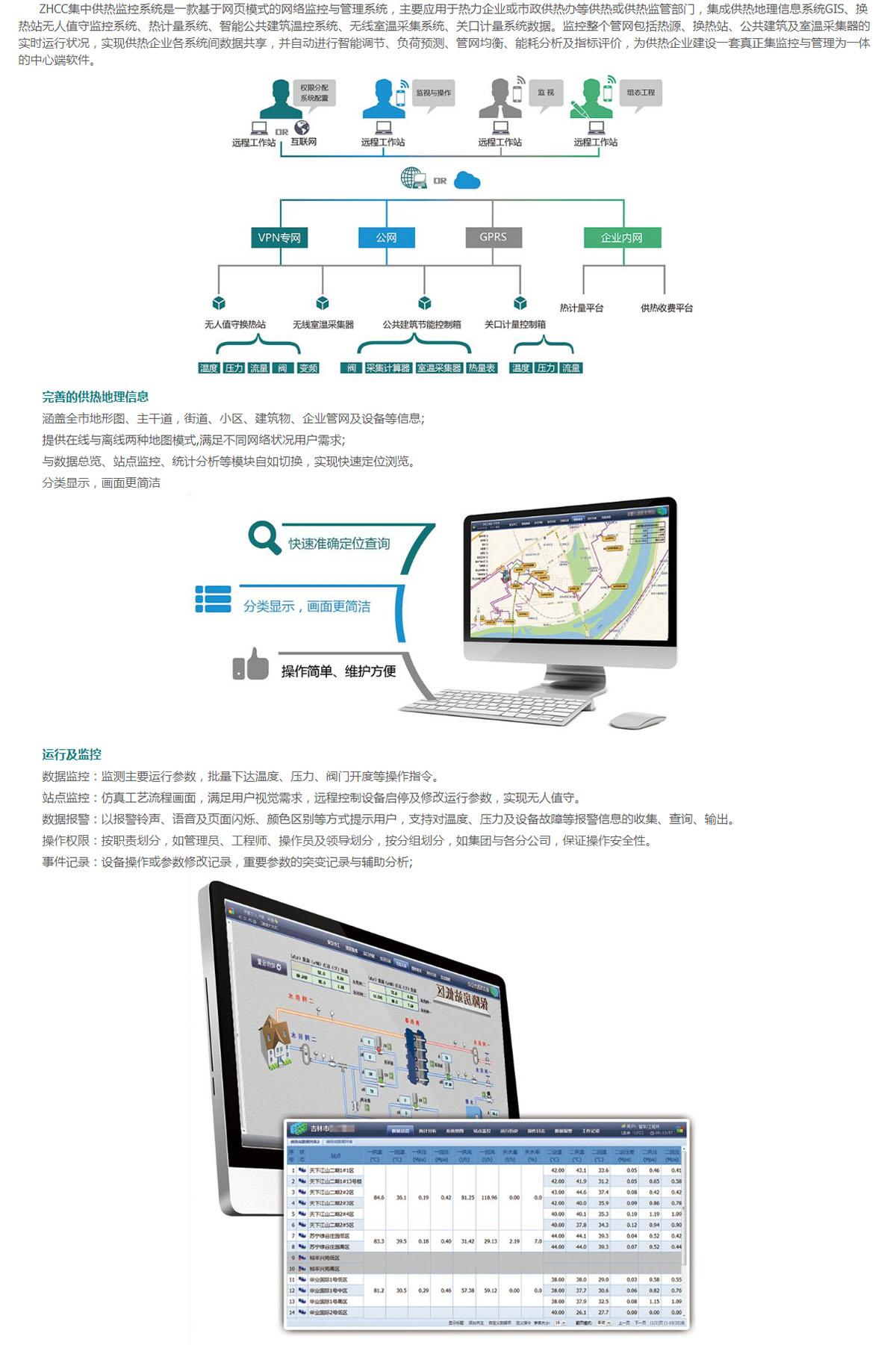 ZHCC集中供热监控系统1.jpg
