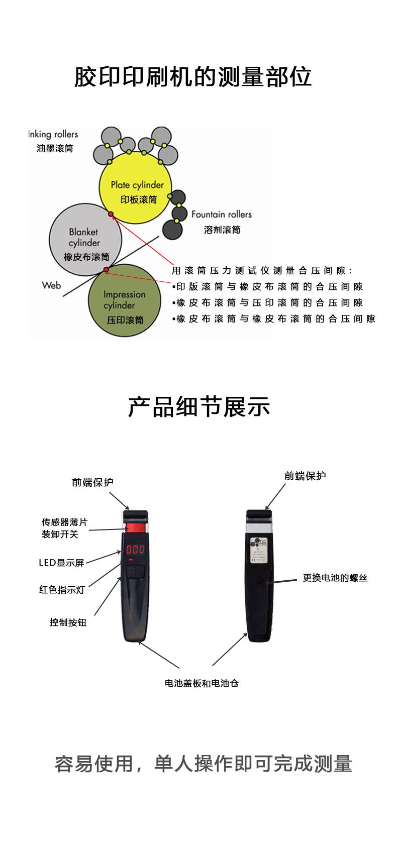 压力测试仪详情页04.jpg