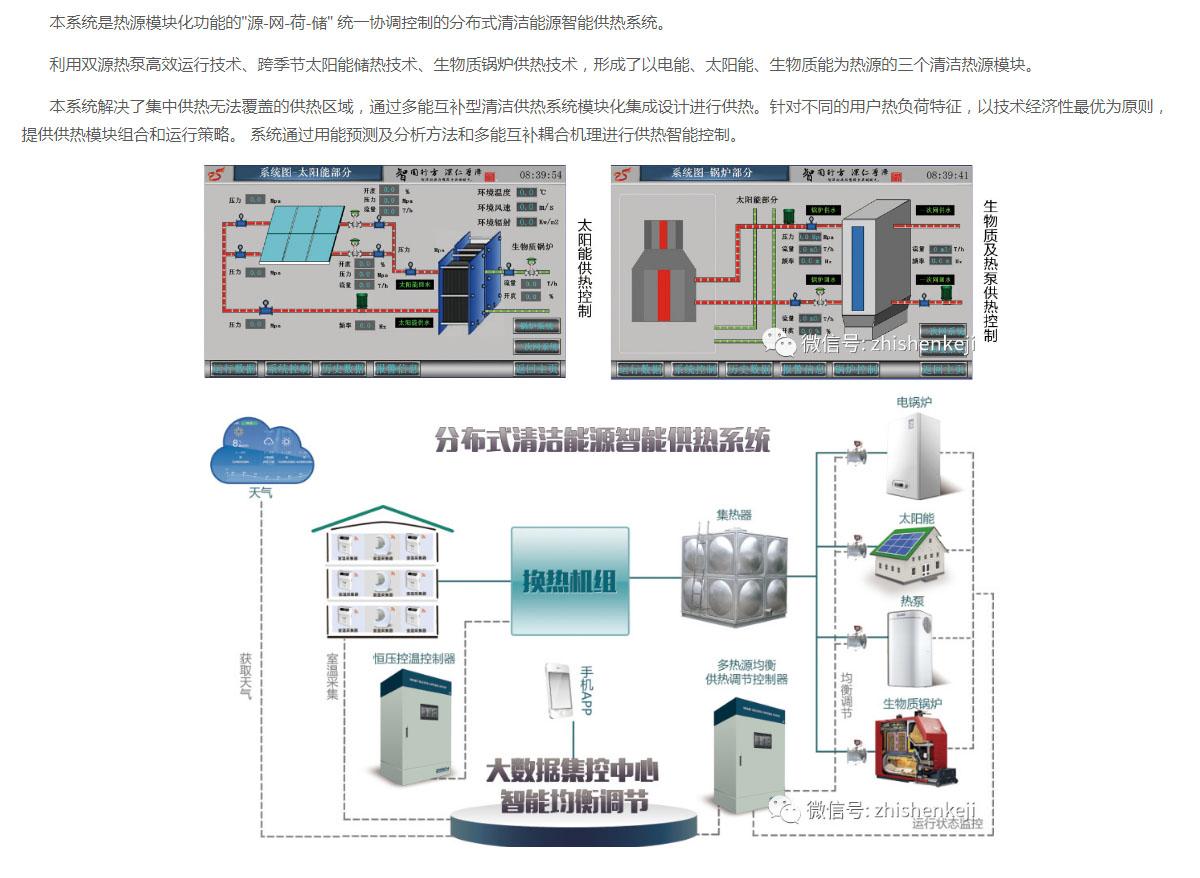 ZHE分布式清潔能源智能供熱系統1.jpg