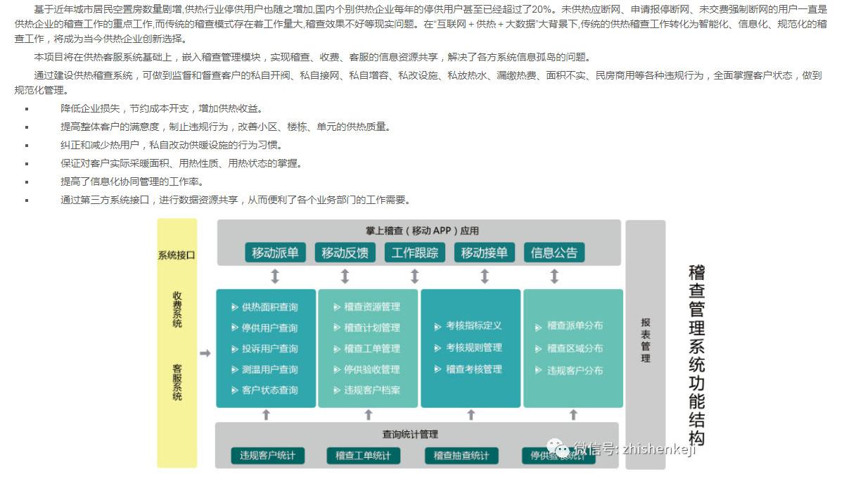 ZHA供热稽查管理系统1.jpg