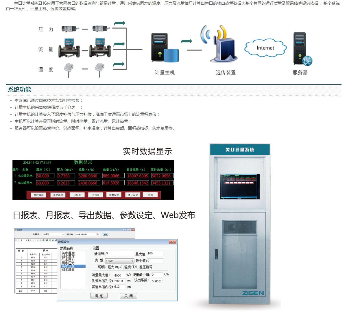 ZHG关口计量系统1.jpg
