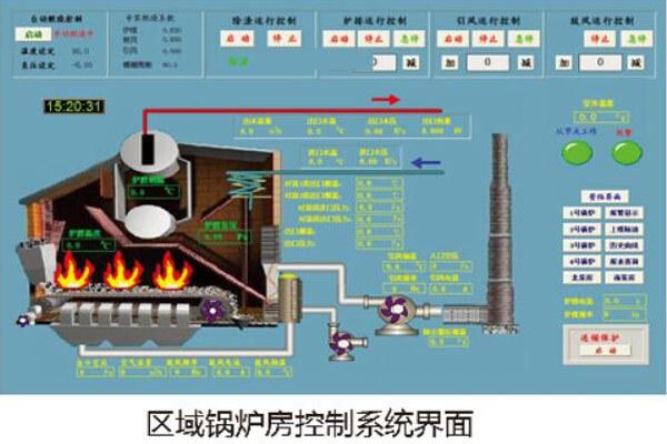 ZHS熱源監控系統