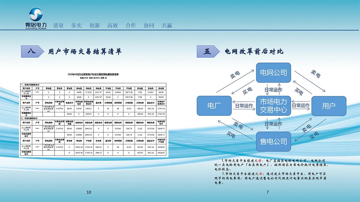 云南朔铭电力售电服务指南更改-9.jpg