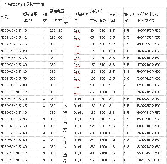 QQ图片20210520160918.png