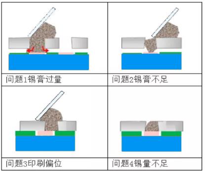 Mini LED封装设备:选择激光锡焊工艺的优势