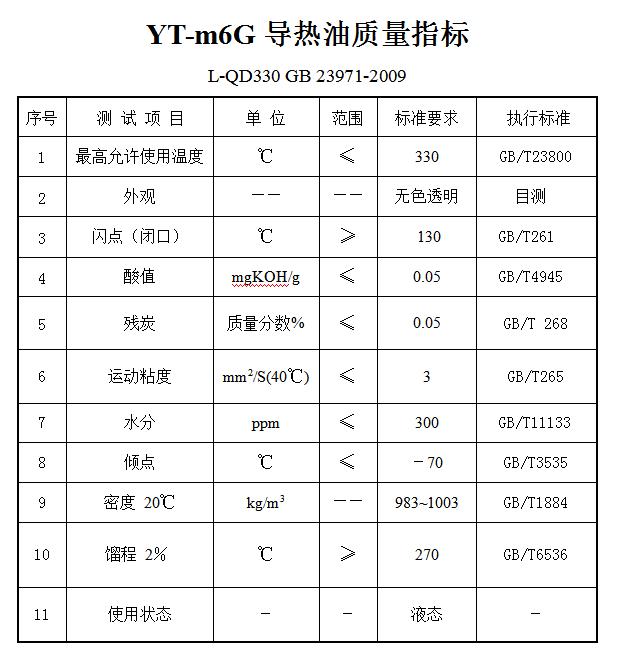 YT-m6G导热油质量指标.png